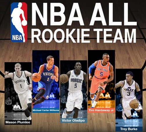 NBA-All-Rookie-Fist-Team